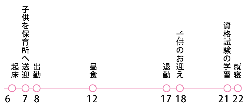 time-kobayashi